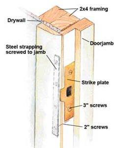 Reinforcing door frame around deadbolt strikeplate with steel strap.