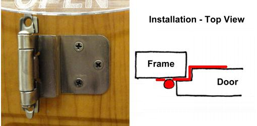 Cool Homeowners Guide To Cabinet Hinges Todays Homeowner Best Image Libraries Barepthycampuscom