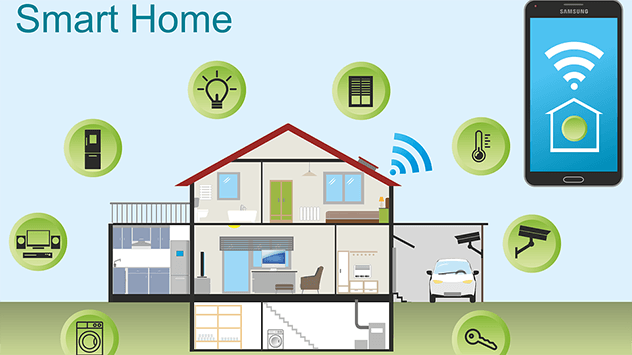 The Basics Of Home Automation