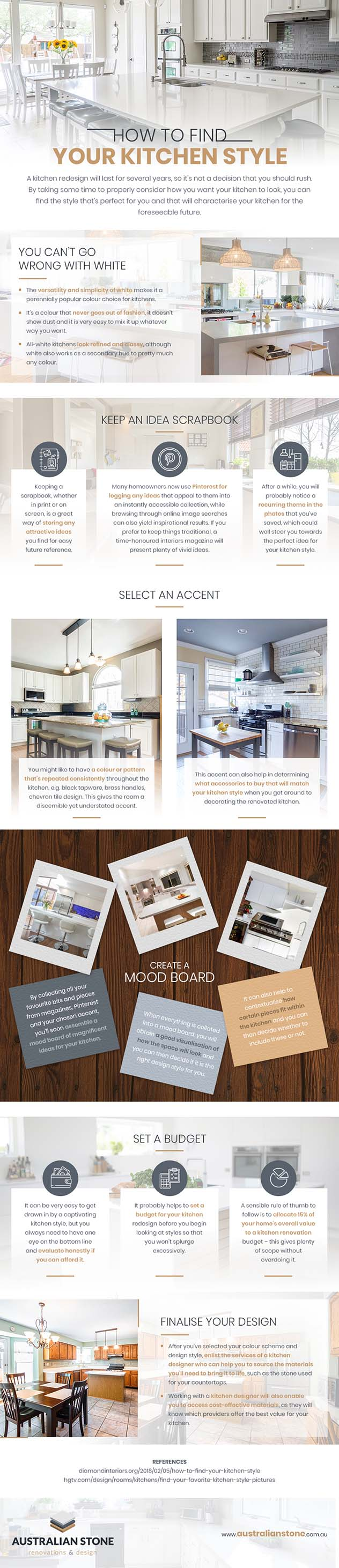 How to Find Your Kitchen Style infographic