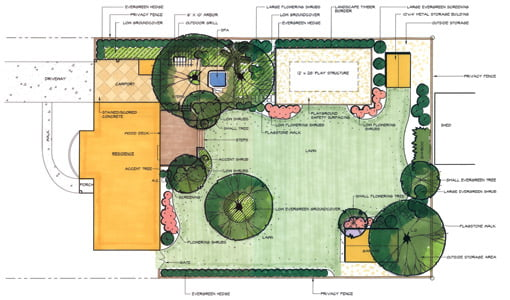 Master landscape plan for Today's Backyard.