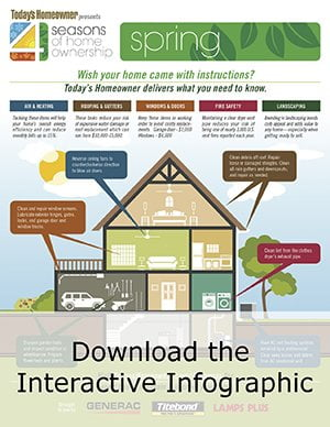 Spring home maintenance interactive infographic