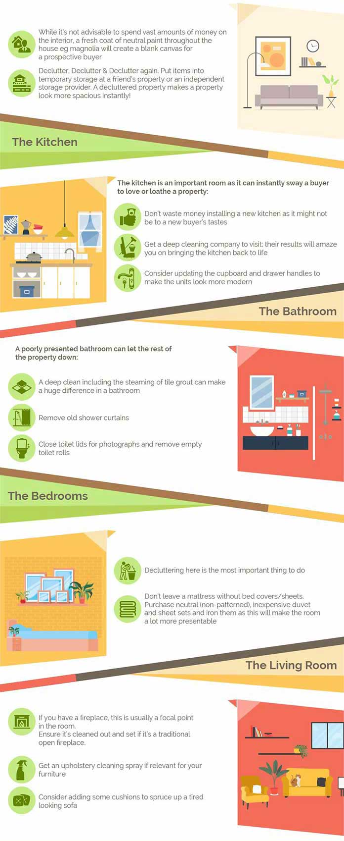 Home staging guide, an infographic