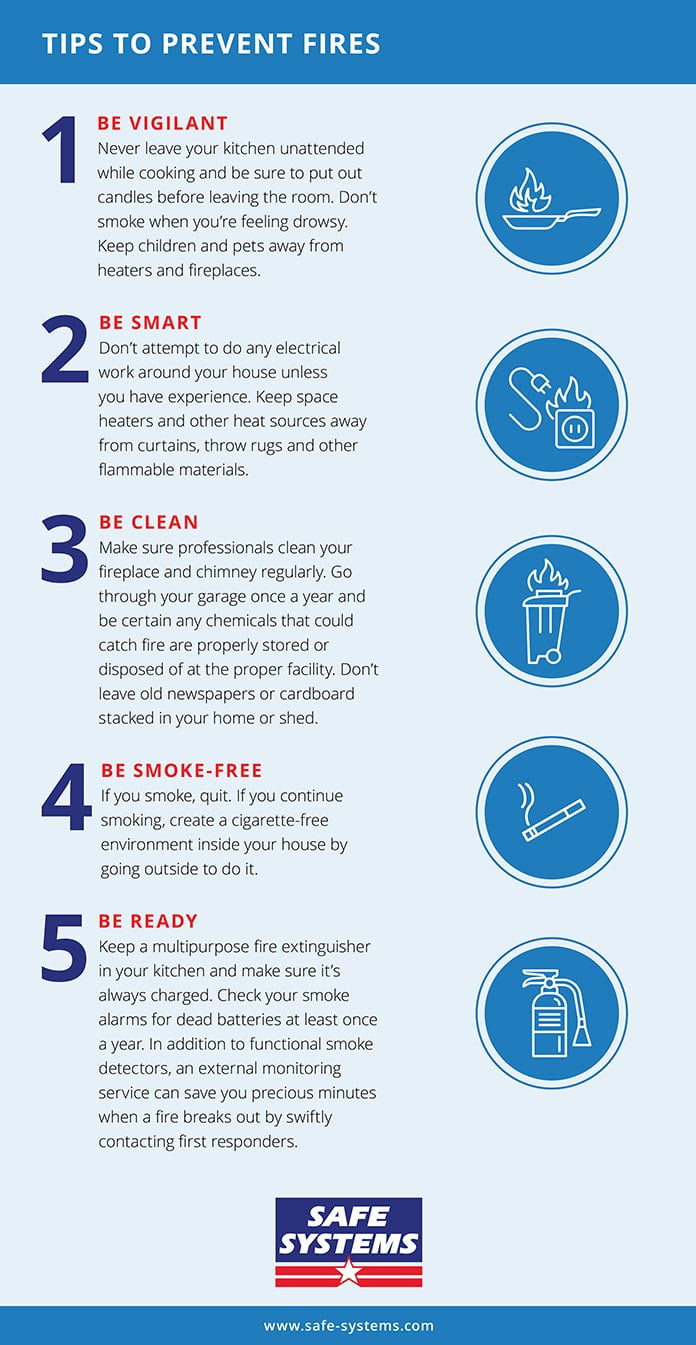 Infographic that shows how to prevent common house fires